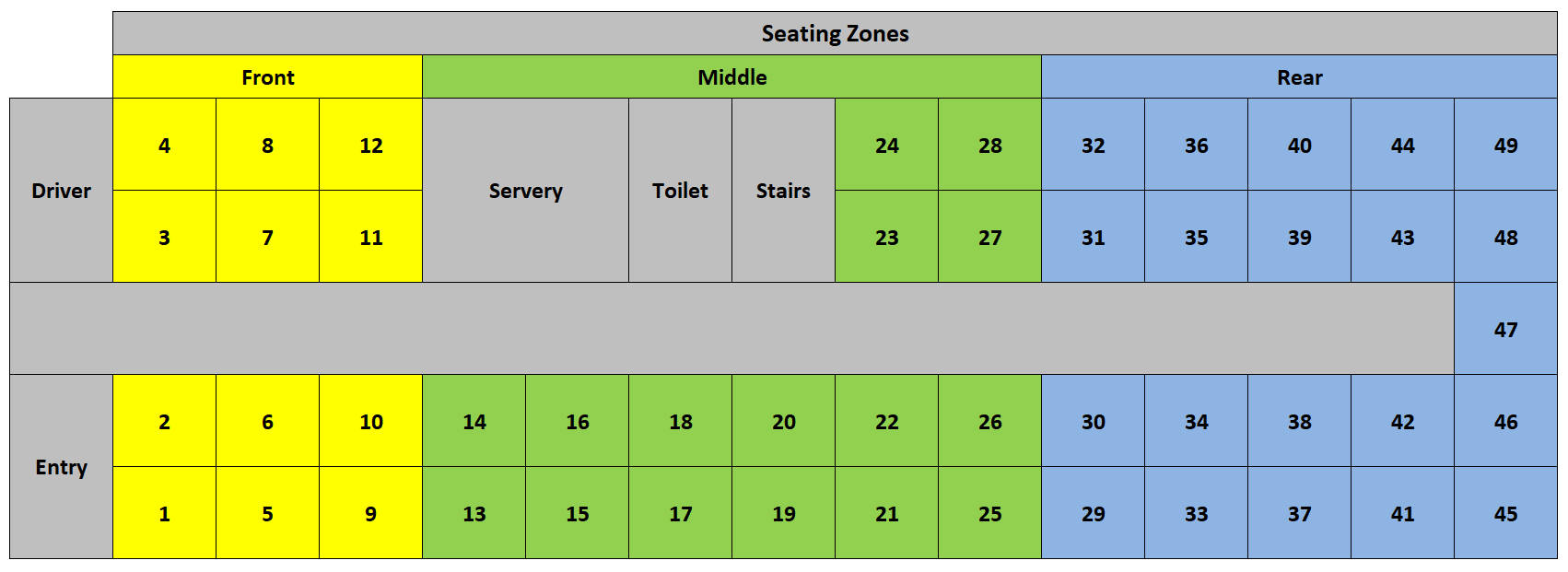 Hattons Travel 49 seater coach seating plan
